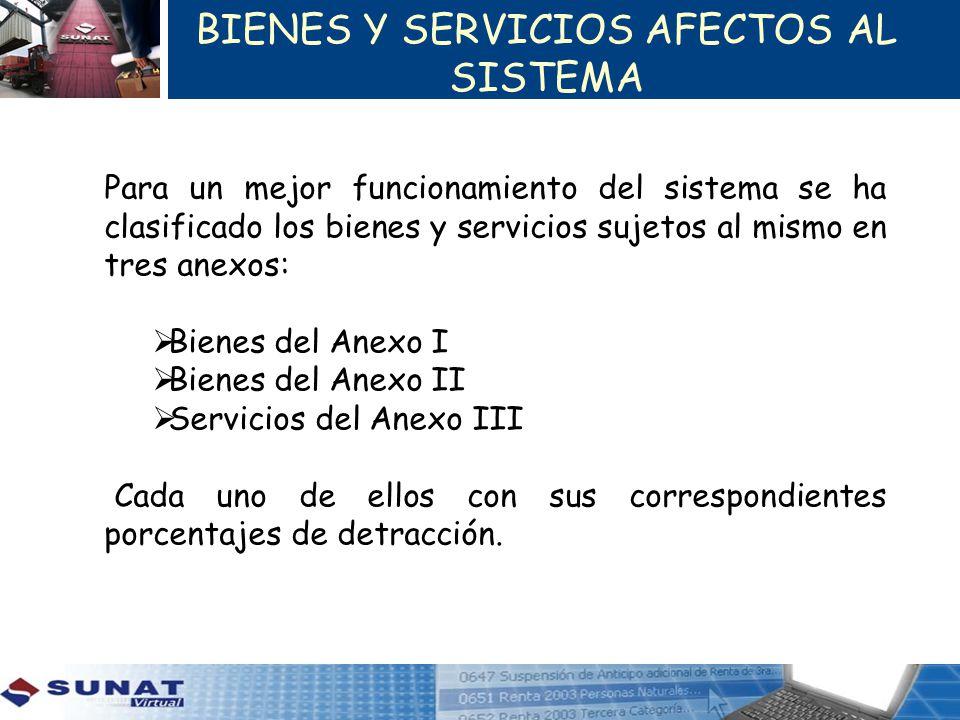 BIENES Y SERVICIOS AFECTOS AL SISTEMA Para un mejor funcionamiento del sistema se ha clasificado los bienes y servicios sujetos al mismo en tres anexo