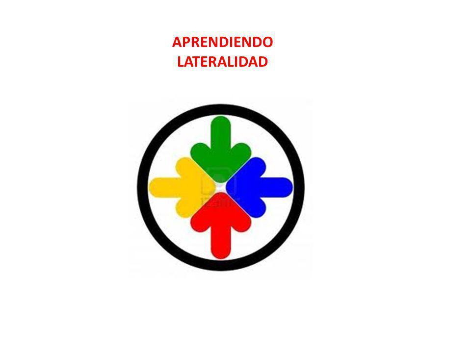 APRENDIENDO LATERALIDAD