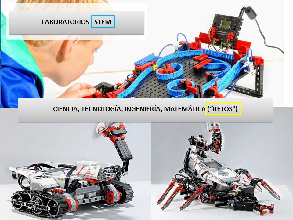 LABORATORIOS STEMCIENCIA, TECNOLOGÍA, INGENIERÍA, MATEMÁTICA (RETOS)