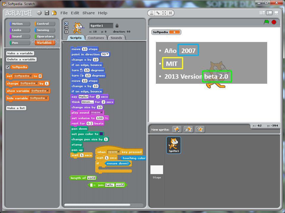 Las herramientas Año 2007 MIT 2013 Version beta 2.0