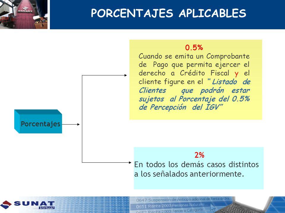 Porcentajes 0.5% Cuando se emita un Comprobante de Pago que permita ejercer el derecho a Crédito Fiscal y el cliente figure en el Listado de Clientes
