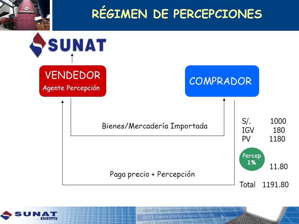 VENDEDOR Agente Percepción COMPRADOR Bienes/Mercadería Importada Paga precio + Percepción S/. 1000 IGV 180 PV 1180 Percep 1% 11.80 Total 1191.80 RÉGIM