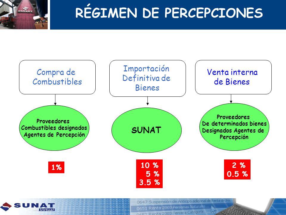 Compra de Combustibles Venta interna de Bienes Importación Definitiva de Bienes Proveedores Combustibles designados Agentes de Percepción SUNAT Provee