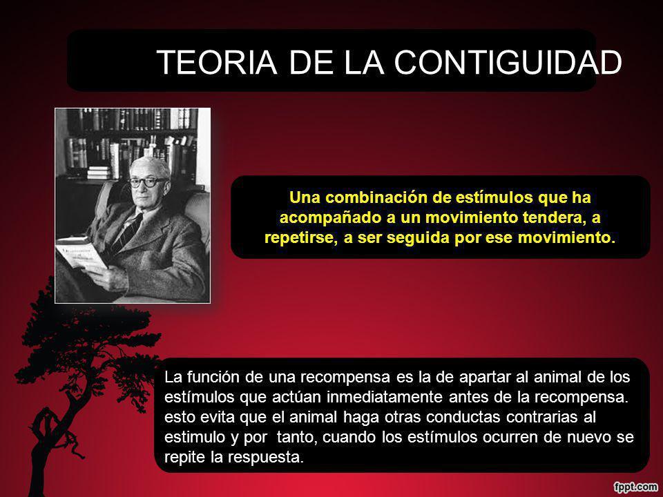 TEORIA DE LA CONTIGUIDAD Una combinación de estímulos que ha acompañado a un movimiento tendera, a repetirse, a ser seguida por ese movimiento.