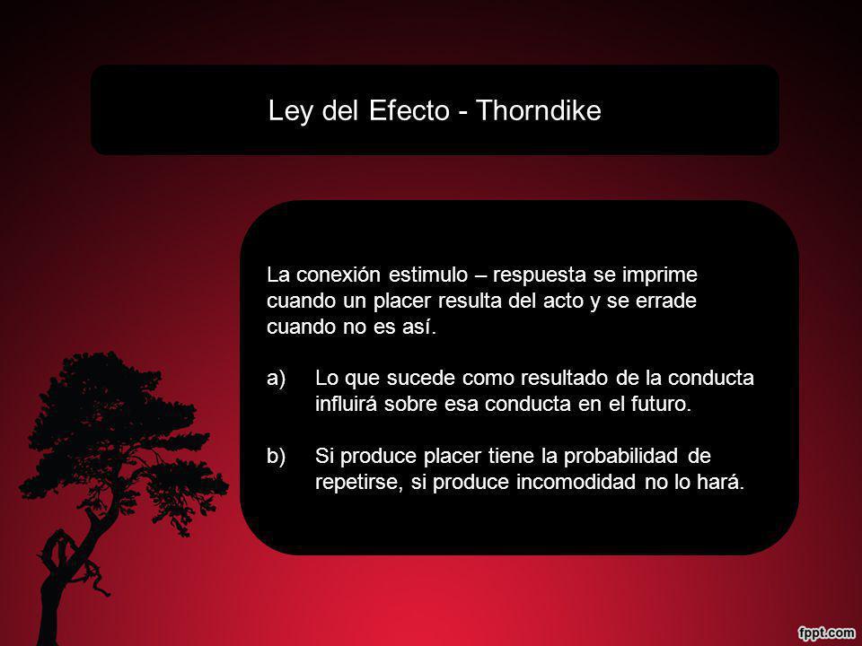 Ley del Efecto - Thorndike La conexión estimulo – respuesta se imprime cuando un placer resulta del acto y se errade cuando no es así.