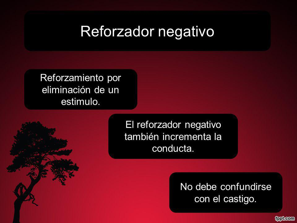 El reforzador negativo también incrementa la conducta. Reforzador negativo Reforzamiento por eliminación de un estimulo. No debe confundirse con el ca