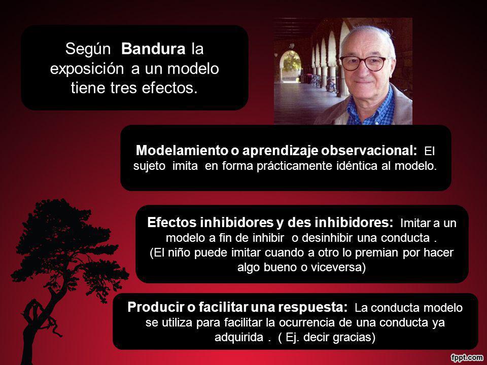 Según Bandura la exposición a un modelo tiene tres efectos. Modelamiento o aprendizaje observacional: El sujeto imita en forma prácticamente idéntica