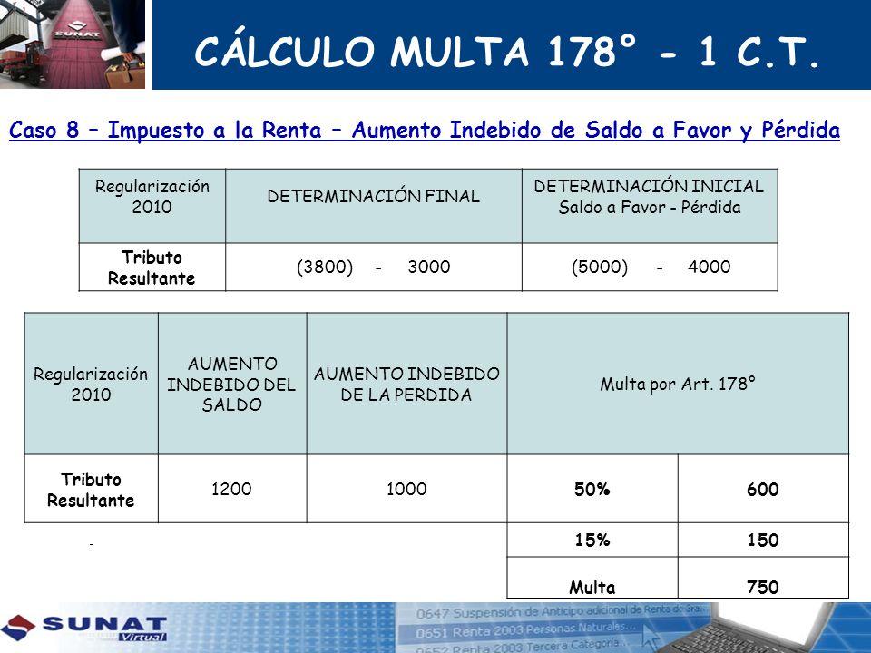 CÁLCULO MULTA 178° - 1 C.T. Caso 8 – Impuesto a la Renta – Aumento Indebido de Saldo a Favor y Pérdida Regularización 2010 DETERMINACIÓN FINAL DETERMI