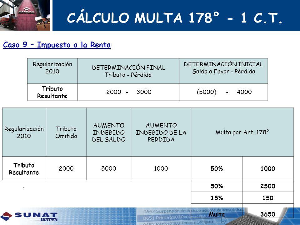 CÁLCULO MULTA 178° - 1 C.T. Caso 9 – Impuesto a la Renta Regularización 2010 DETERMINACIÓN FINAL Tributo - Pérdida DETERMINACIÓN INICIAL Saldo a Favor