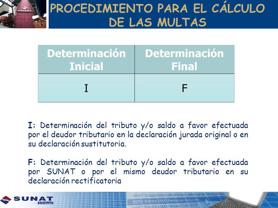 PROCEDIMIENTO PARA EL CÁLCULO DE LAS MULTAS I: Determinación del tributo y/o saldo a favor efectuada por el deudor tributario en la declaración jurada original o en su declaración sustitutoria.