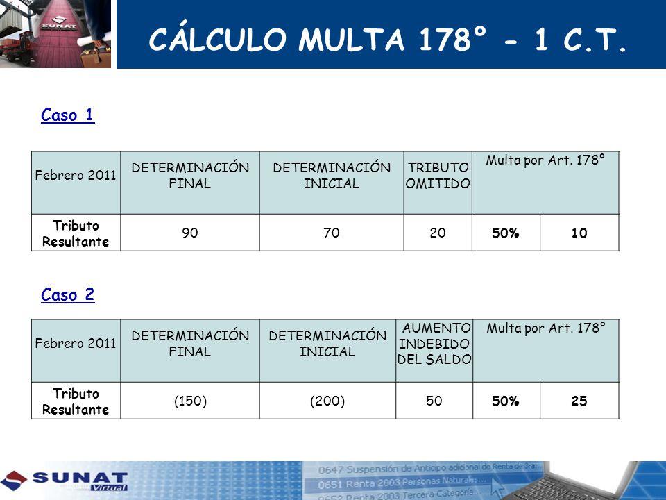 CÁLCULO MULTA 178° - 1 C.T. Caso 1 Caso 2 Febrero 2011 DETERMINACIÓN FINAL DETERMINACIÓN INICIAL TRIBUTO OMITIDO Multa por Art. 178° Tributo Resultant