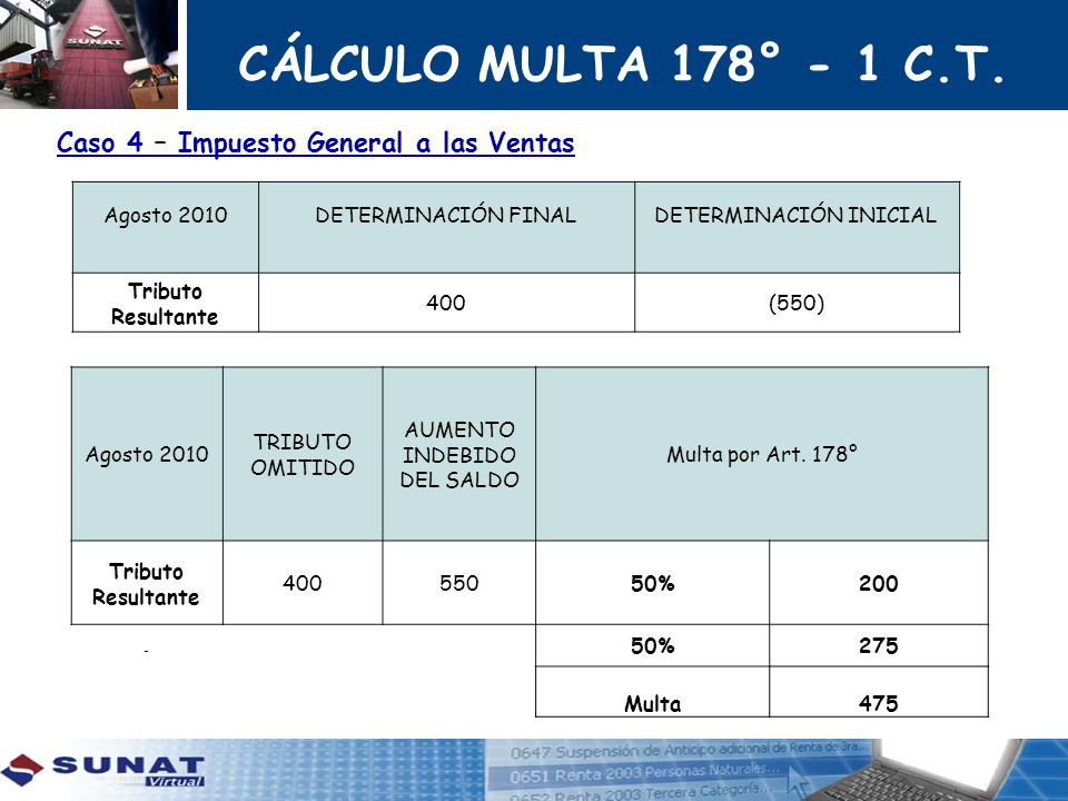 CÁLCULO MULTA 178° - 1 C.T. Caso 4 – Impuesto General a las Ventas Agosto 2010 DETERMINACIÓN FINAL DETERMINACIÓN INICIAL Tributo Resultante 400(550) A