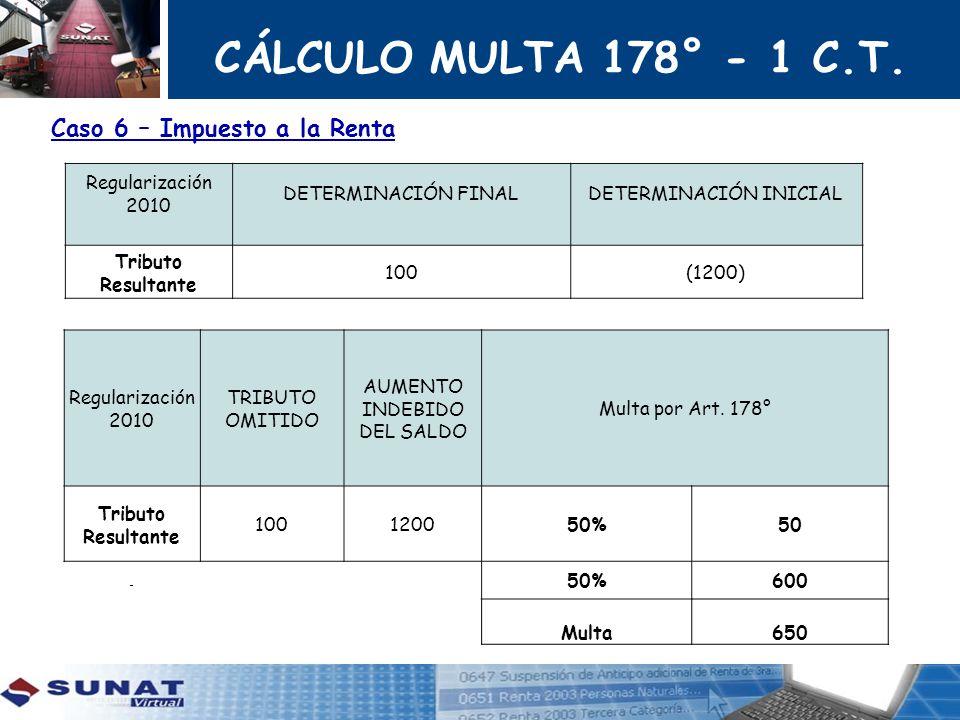 CÁLCULO MULTA 178° - 1 C.T. Caso 6 – Impuesto a la Renta Regularización 2010 DETERMINACIÓN FINAL DETERMINACIÓN INICIAL Tributo Resultante 100(1200) Re