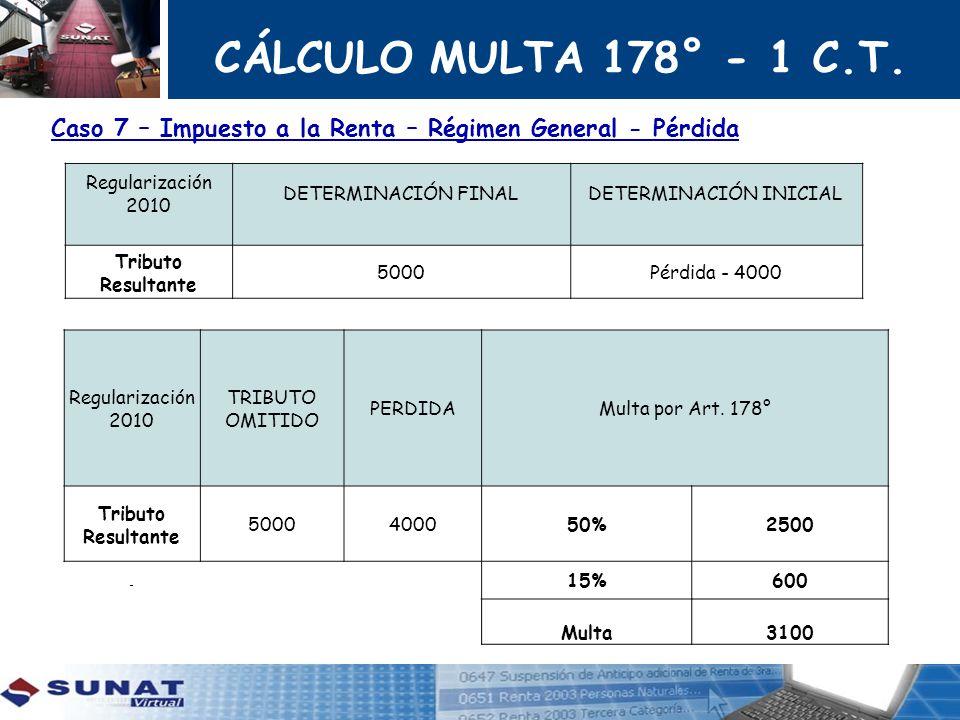 CÁLCULO MULTA 178° - 1 C.T. Caso 7 – Impuesto a la Renta – Régimen General - Pérdida Regularización 2010 DETERMINACIÓN FINAL DETERMINACIÓN INICIAL Tri
