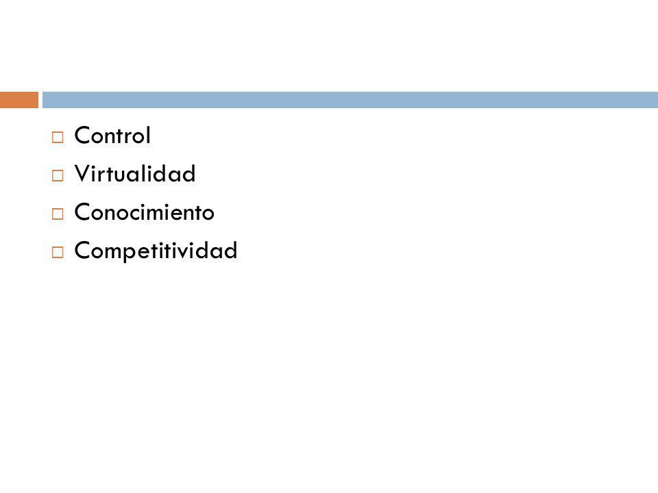 Control Virtualidad Conocimiento Competitividad