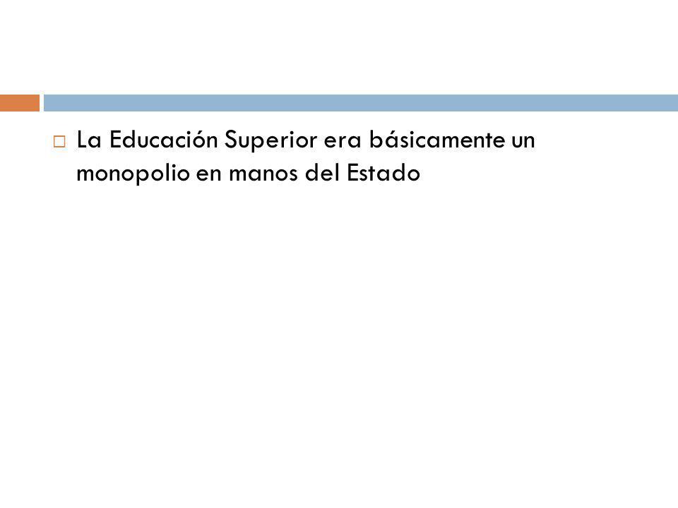 Cobertura de la Educación Privada en América Latina 1960198519941996199820002002 16%32%38%40%42%45%46%