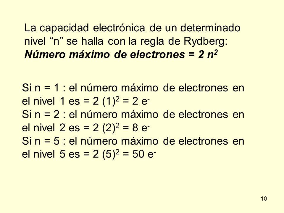 10 La capacidad electrónica de un determinado nivel n se halla con la regla de Rydberg: Número máximo de electrones = 2 n 2 Si n = 1 : el número máximo de electrones en el nivel 1 es = 2 (1) 2 = 2 e - Si n = 2 : el número máximo de electrones en el nivel 2 es = 2 (2) 2 = 8 e - Si n = 5 : el número máximo de electrones en el nivel 5 es = 2 (5) 2 = 50 e -