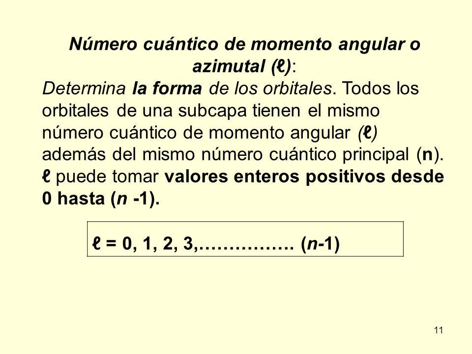11 Número cuántico de momento angular o azimutal (): Determina la forma de los orbitales. Todos los orbitales de una subcapa tienen el mismo número cu