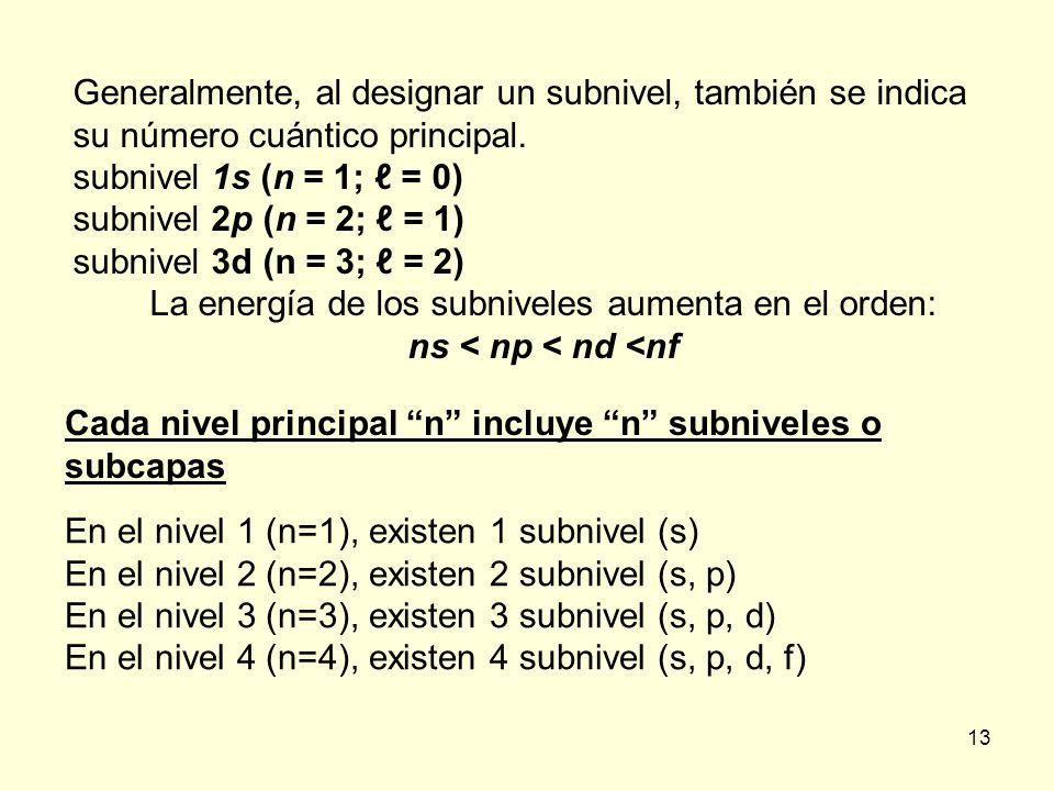 13 Generalmente, al designar un subnivel, también se indica su número cuántico principal. subnivel 1s (n = 1; = 0) subnivel 2p (n = 2; = 1) subnivel 3
