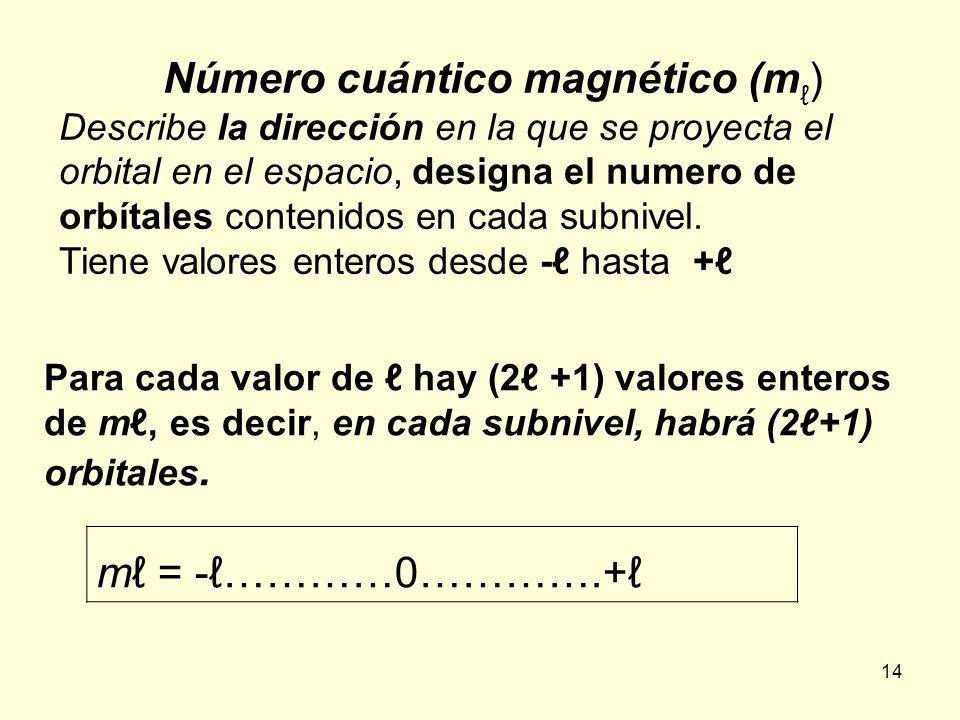 14 Número cuántico magnético (m ) Describe la dirección en la que se proyecta el orbital en el espacio, designa el numero de orbítales contenidos en cada subnivel.