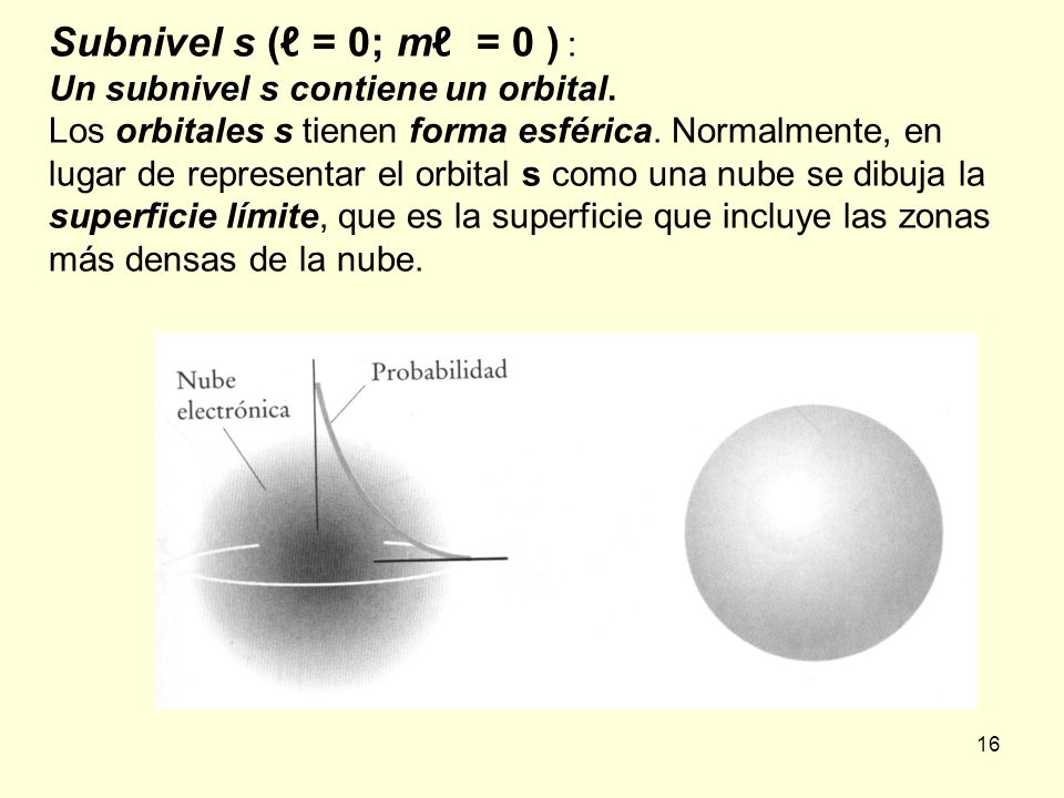 16 Subnivel s ( = 0; m = 0 ) : Un subnivel s contiene un orbital. Los orbitales s tienen forma esférica. Normalmente, en lugar de representar el orbit