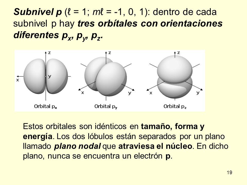 19 Subnivel p ( = 1; m = -1, 0, 1): dentro de cada subnivel p hay tres orbítales con orientaciones diferentes p x, p y, p z. Estos orbitales son idént