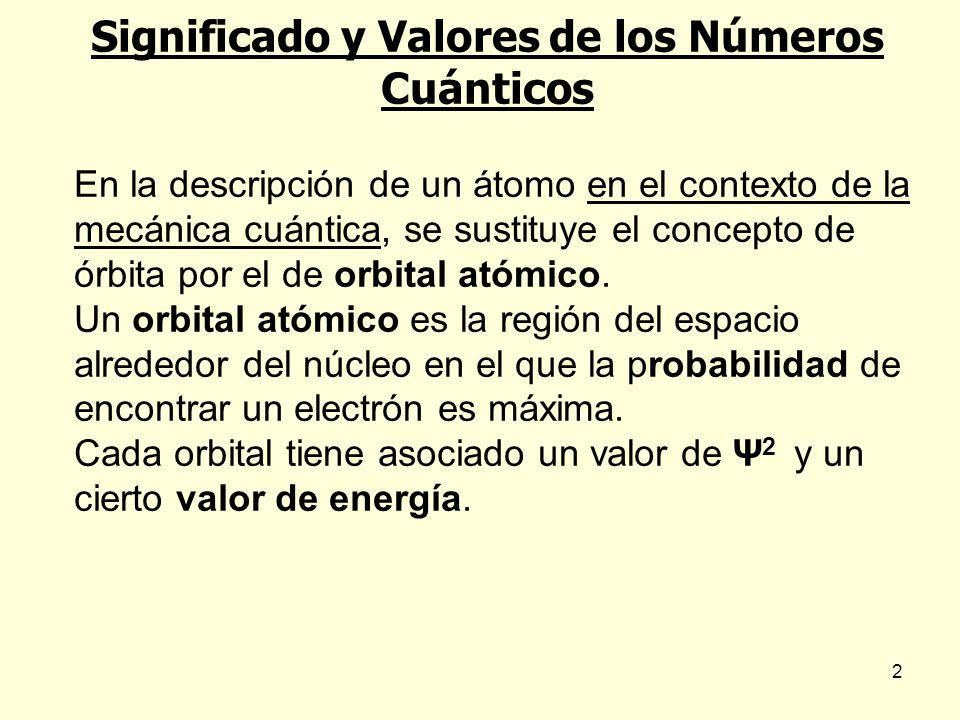 2 Significado y Valores de los Números Cuánticos En la descripción de un átomo en el contexto de la mecánica cuántica, se sustituye el concepto de órbita por el de orbital atómico.