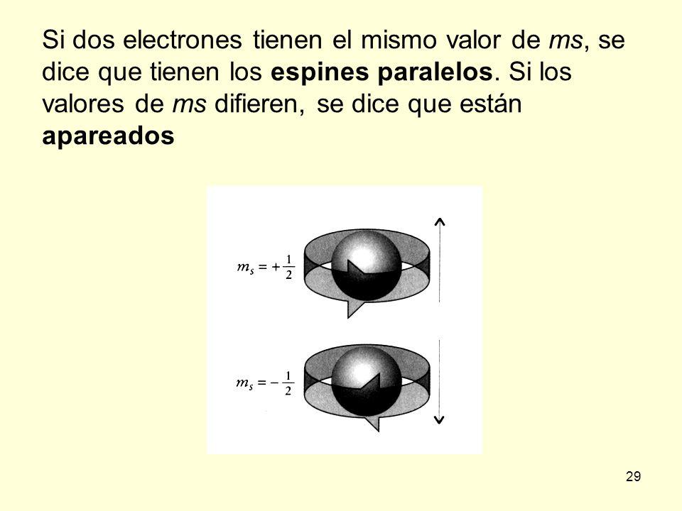 29 Si dos electrones tienen el mismo valor de ms, se dice que tienen los espines paralelos. Si los valores de ms difieren, se dice que están apareados
