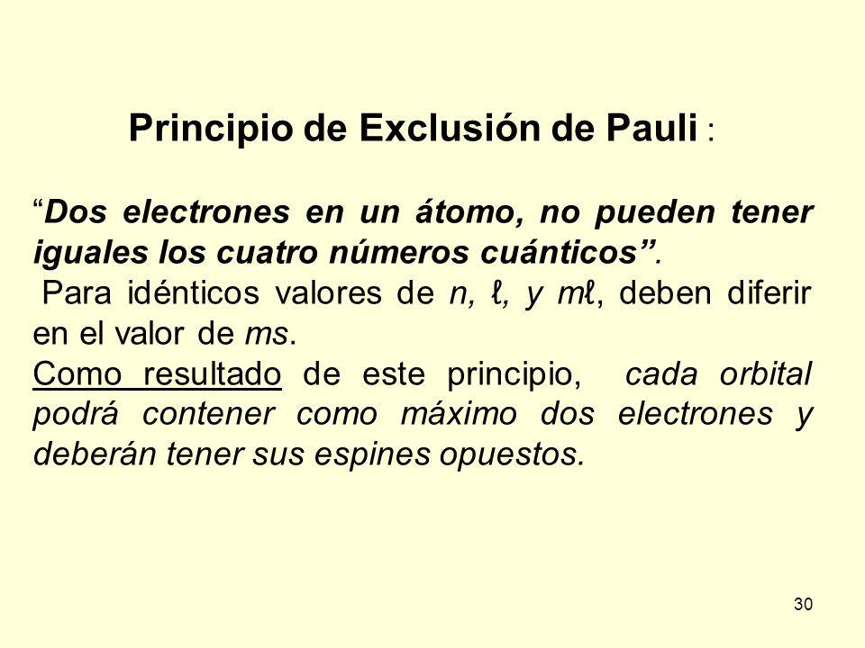 30 Principio de Exclusión de Pauli : Dos electrones en un átomo, no pueden tener iguales los cuatro números cuánticos. Para idénticos valores de n,, y