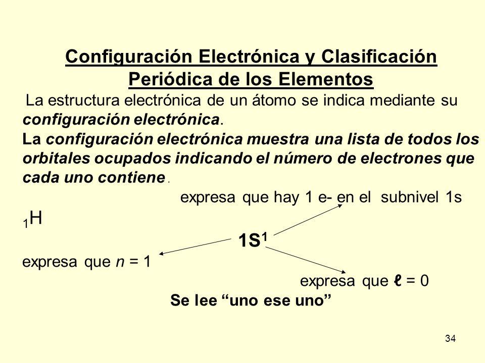 34 Configuración Electrónica y Clasificación Periódica de los Elementos La estructura electrónica de un átomo se indica mediante su configuración elec