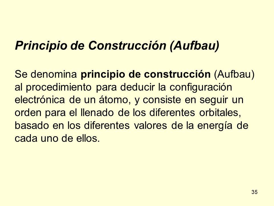 35 Principio de Construcción (Aufbau) Se denomina principio de construcción (Aufbau) al procedimiento para deducir la configuración electrónica de un átomo, y consiste en seguir un orden para el llenado de los diferentes orbitales, basado en los diferentes valores de la energía de cada uno de ellos.