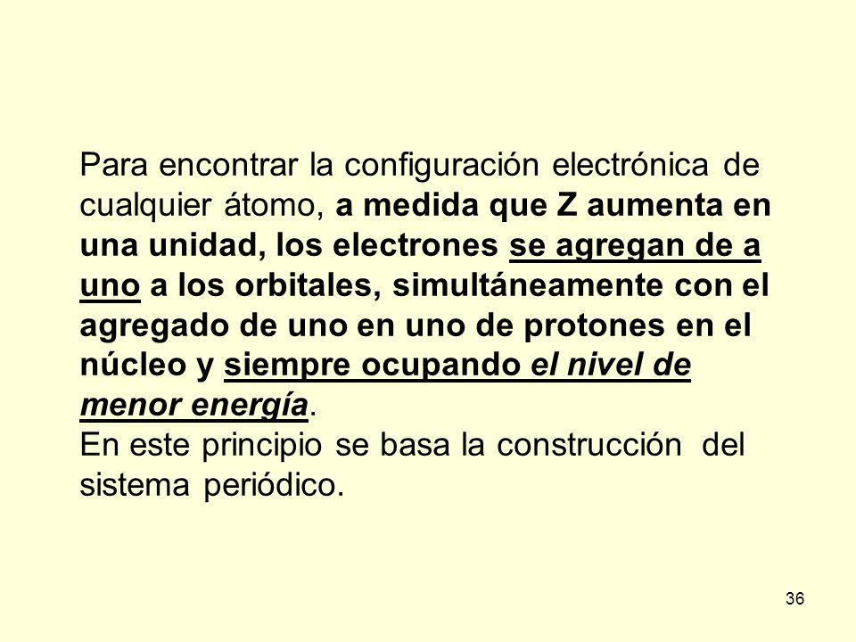 36 Para encontrar la configuración electrónica de cualquier átomo, a medida que Z aumenta en una unidad, los electrones se agregan de a uno a los orbitales, simultáneamente con el agregado de uno en uno de protones en el núcleo y siempre ocupando el nivel de menor energía.