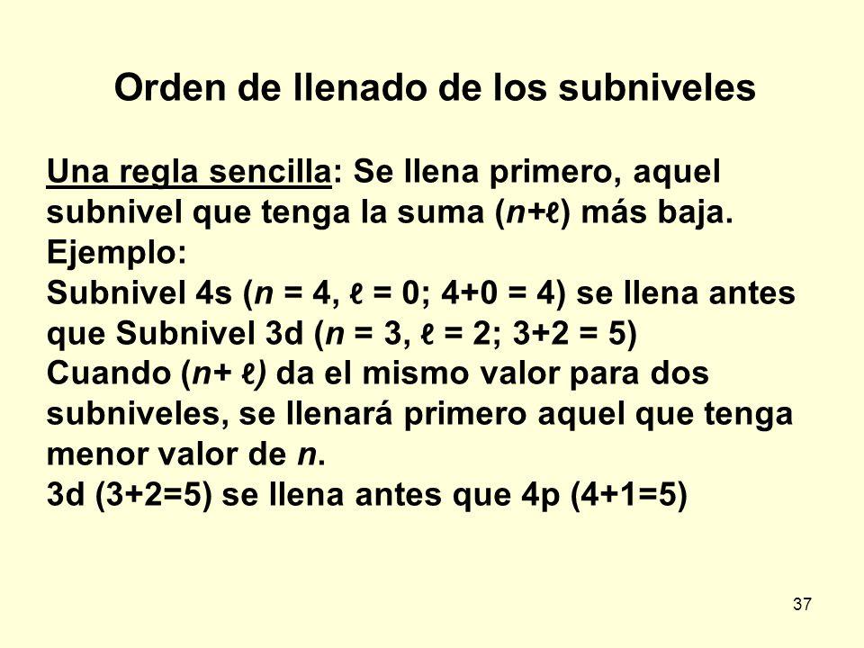 37 Orden de llenado de los subniveles Una regla sencilla: Se llena primero, aquel subnivel que tenga la suma (n+ ) más baja. Ejemplo: Subnivel 4s (n =