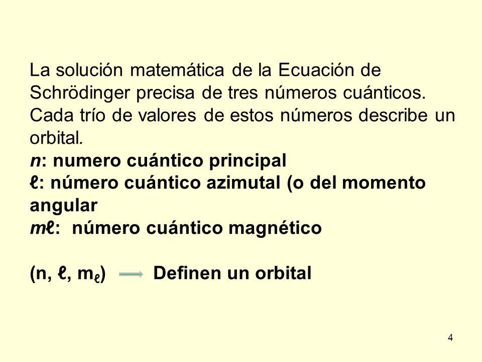 4 La solución matemática de la Ecuación de Schrödinger precisa de tres números cuánticos.