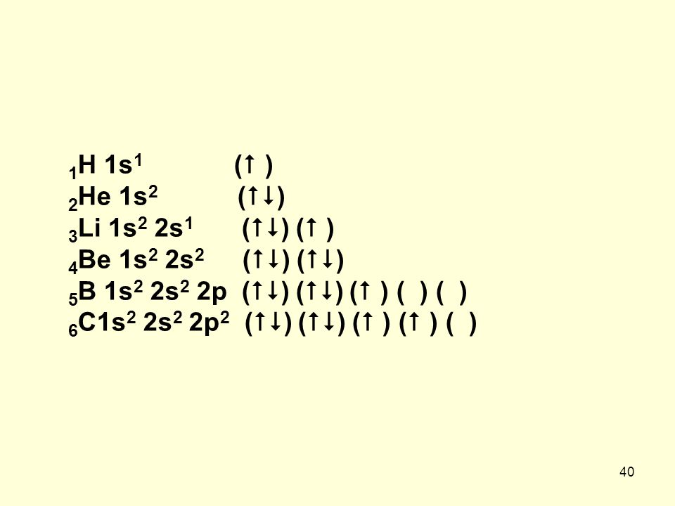 40 1 H 1s 1 ( ) 2 He 1s 2 ( ) 3 Li 1s 2 2s 1 ( ) ( ) 4 Be 1s 2 2s 2 ( ) ( ) 5 B 1s 2 2s 2 2p ( ) ( ) ( ) ( ) ( ) 6 C1s 2 2s 2 2p 2 ( ) ( ) ( ) ( ) ( )