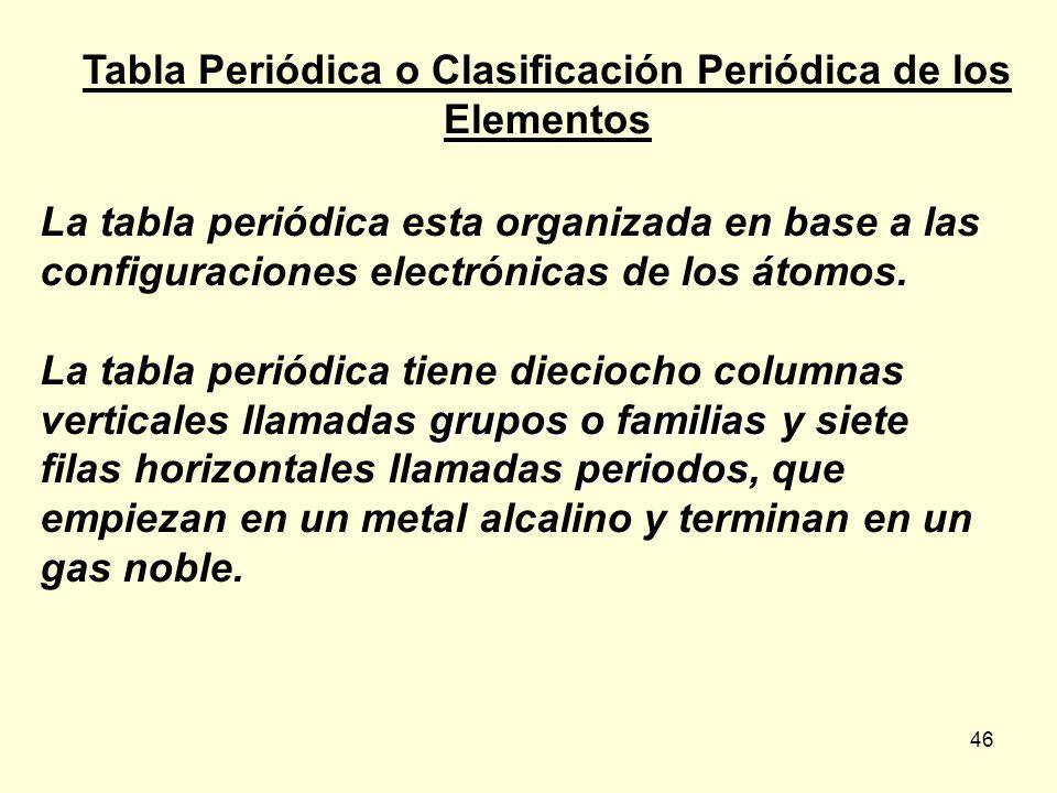 46 Tabla Periódica o Clasificación Periódica de los Elementos La tabla periódica esta organizada en base a las configuraciones electrónicas de los áto
