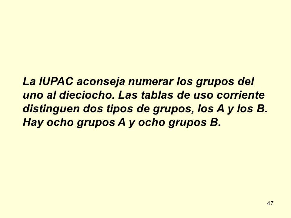 47 La IUPAC aconseja numerar los grupos del uno al dieciocho. Las tablas de uso corriente distinguen dos tipos de grupos, los A y los B. Hay ocho grup