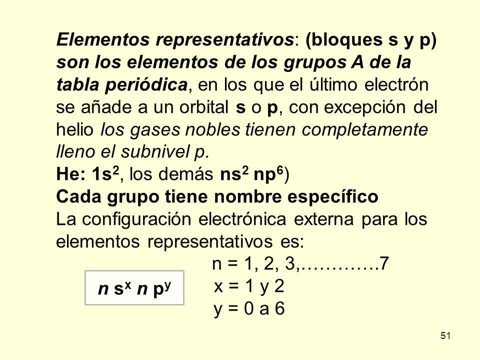 51 Elementos representativos: (bloques s y p) son los elementos de los grupos A de la tabla periódica, en los que el último electrón se añade a un orbital s o p, con excepción del helio los gases nobles tienen completamente lleno el subnivel p.