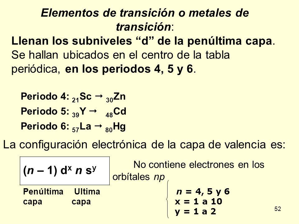 52 Elementos de transición o metales de transición: Llenan los subniveles d de la penúltima capa. Se hallan ubicados en el centro de la tabla periódic