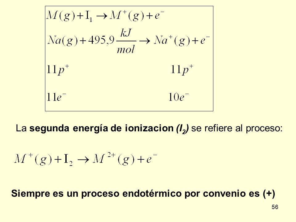 56 La segunda energía de ionizacion (I 2 ) se refiere al proceso: Siempre es un proceso endotérmico por convenio es (+)
