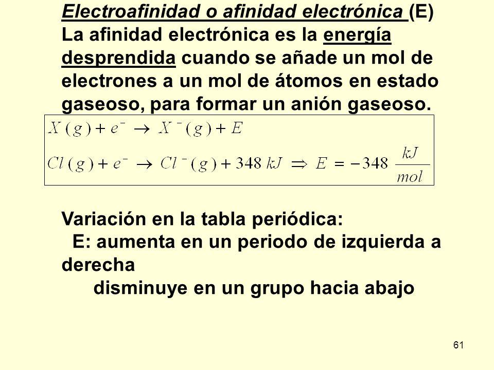 61 Electroafinidad o afinidad electrónica (E) La afinidad electrónica es la energía desprendida cuando se añade un mol de electrones a un mol de átomos en estado gaseoso, para formar un anión gaseoso.
