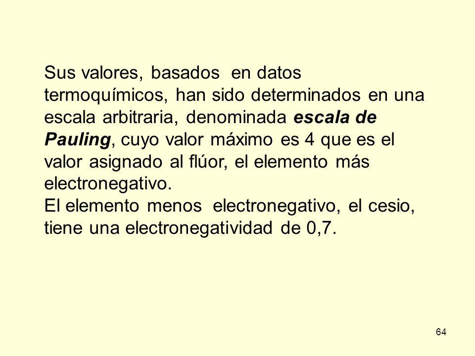 64 Sus valores, basados en datos termoquímicos, han sido determinados en una escala arbitraria, denominada escala de Pauling, cuyo valor máximo es 4 que es el valor asignado al flúor, el elemento más electronegativo.