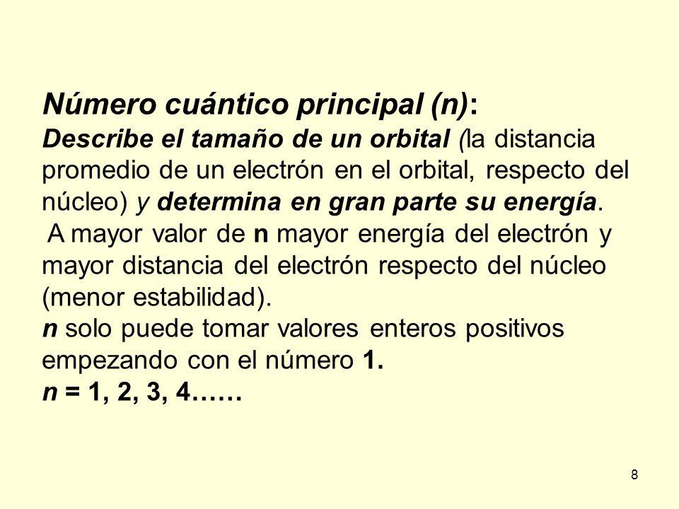 8 Número cuántico principal (n): Describe el tamaño de un orbital (la distancia promedio de un electrón en el orbital, respecto del núcleo) y determina en gran parte su energía.