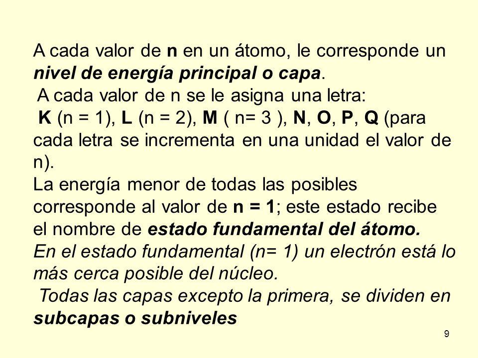 9 A cada valor de n en un átomo, le corresponde un nivel de energía principal o capa.