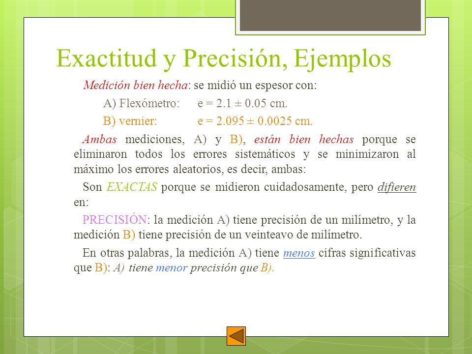 Exactitud y Precisión, Ejemplos Medición bien hecha: se midió un espesor con: A) Flexómetro:e = 2.1 ± 0.05 cm. B) vernier:e = 2.095 ± 0.0025 cm. Ambas