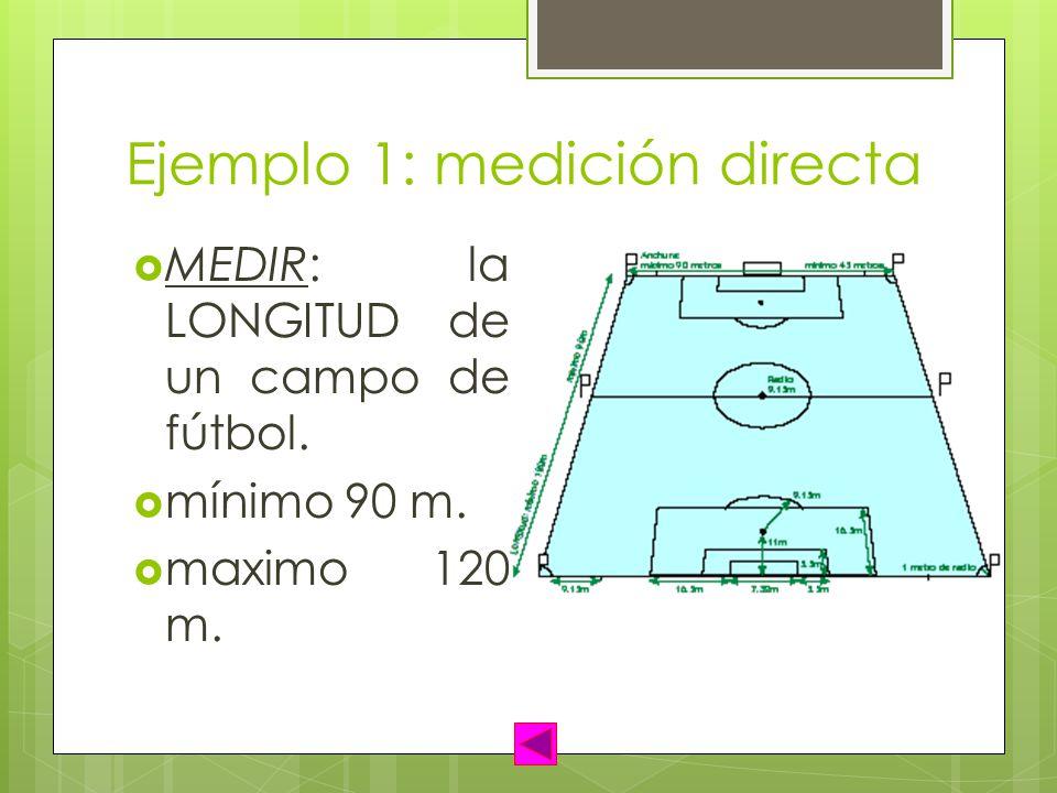 Ejemplo 1: medición directa MEDIR: la LONGITUD de un campo de fútbol. mínimo 90 m. maximo 120 m.