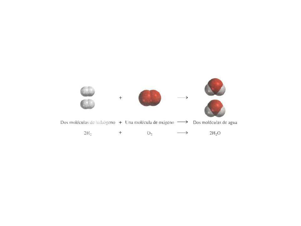 Interpretación en términos atómico-moleculares: 1.Las moléculas de reactivos reaccionan entre sí, en la proporción indicada por los coeficientes estequiométricos (intercambias átomos en uno o varios pasos y generan los productos) 2.La proporción de los productos generados a partir de las moléculas de reactivos también es la indicada por los coeficientes estequiométricos