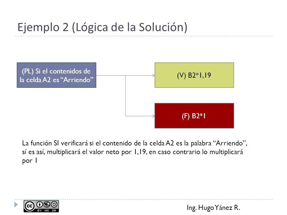 Ing. Hugo Yánez R. Ejemplo 2 (Lógica de la Solución) (PL) Si el contenidos de la celda A2 es Arriendo (F) B2*1 (V) B2*1,19 La función SI verificará si