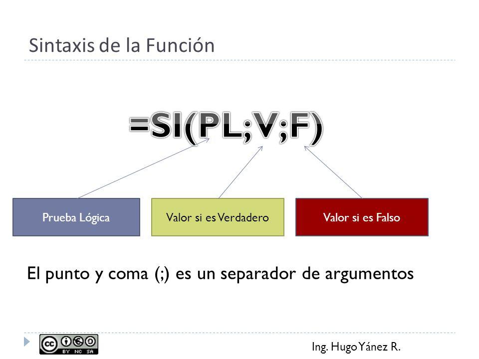 Ing. Hugo Yánez R. Sintaxis de la Función Prueba LógicaValor si es FalsoValor si es Verdadero El punto y coma (;) es un separador de argumentos