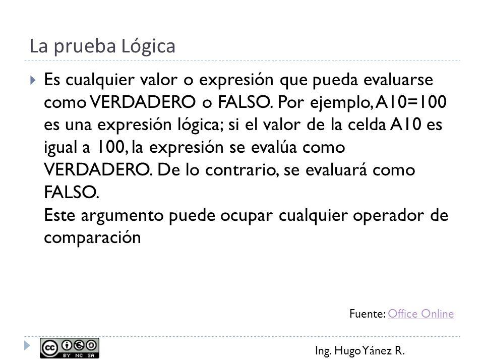 Ing. Hugo Yánez R. La prueba Lógica Es cualquier valor o expresión que pueda evaluarse como VERDADERO o FALSO. Por ejemplo, A10=100 es una expresión l